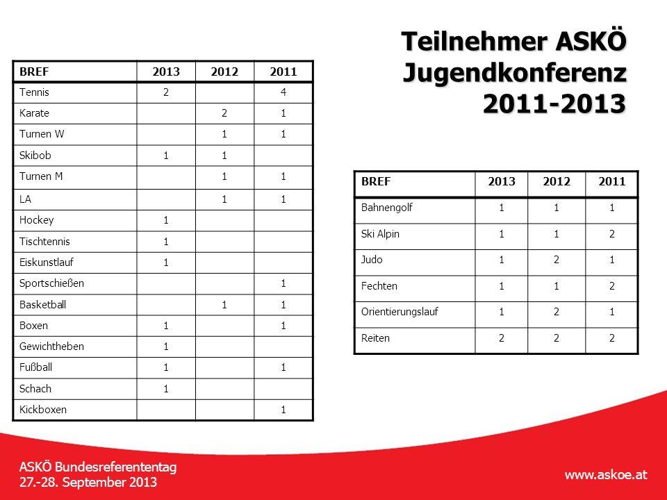 www.askoe.at ASKÖ Bundesreferententag 27.-28.