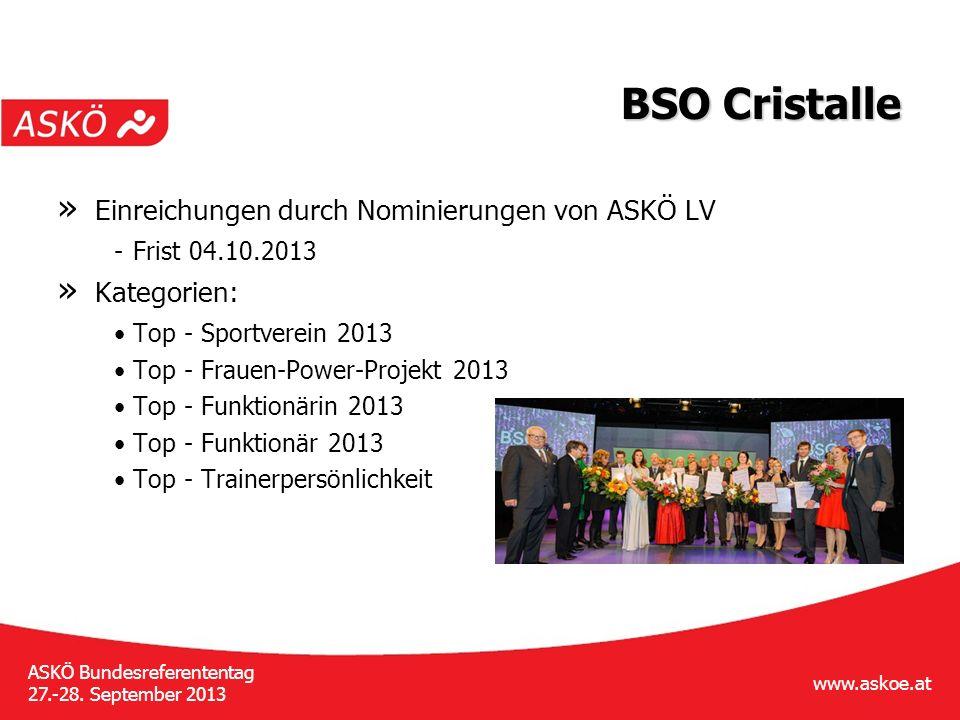 www.askoe.at ASKÖ Bundesreferententag 27.-28.September 2013 EFPM » 19.