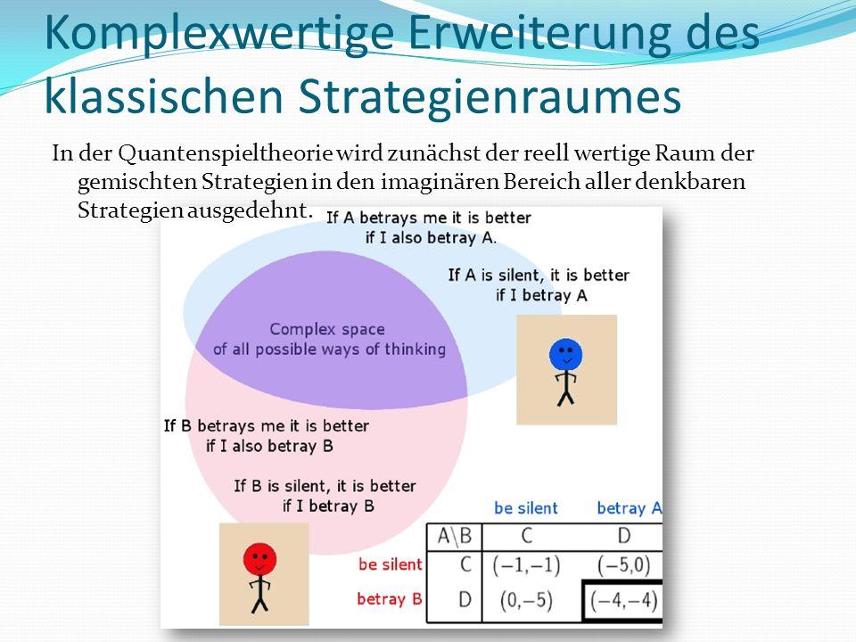 Komplexwertige Erweiterung des klassischen Strategienraumes In der Quantenspieltheorie wird zunächst der reell wertige Raum der gemischten Strategien in den imaginären Bereich aller denkbaren Strategien ausgedehnt.