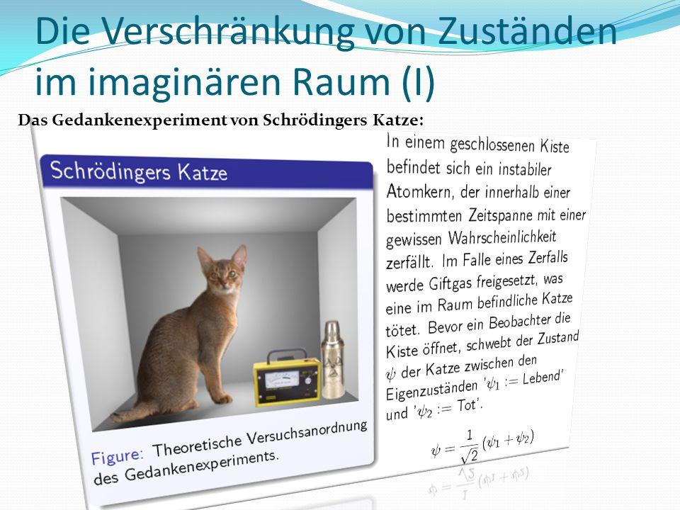 Die Verschränkung von Zuständen im imaginären Raum (I) Das Gedankenexperiment von Schrödingers Katze: