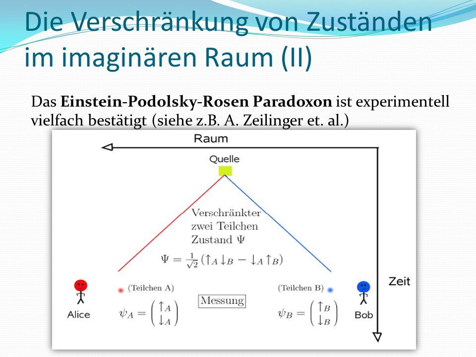 Die Verschränkung von Zuständen im imaginären Raum (II) Das Einstein-Podolsky-Rosen Paradoxon ist experimentell vielfach bestätigt (siehe z.B.