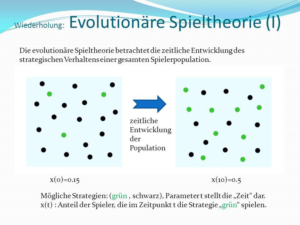 Wiederholung: Evolutionäre Spieltheorie (I) Die evolutionäre Spieltheorie betrachtet die zeitliche Entwicklung des strategischen Verhaltens einer gesamten Spielerpopulation.