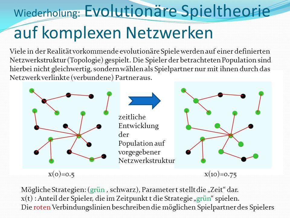 """Wiederholung: Evolutionäre Spieltheorie auf komplexen Netzwerken zeitliche Entwicklung der Population auf vorgegebener Netzwerkstruktur Mögliche Strategien: (grün, schwarz), Parameter t stellt die """"Zeit dar."""