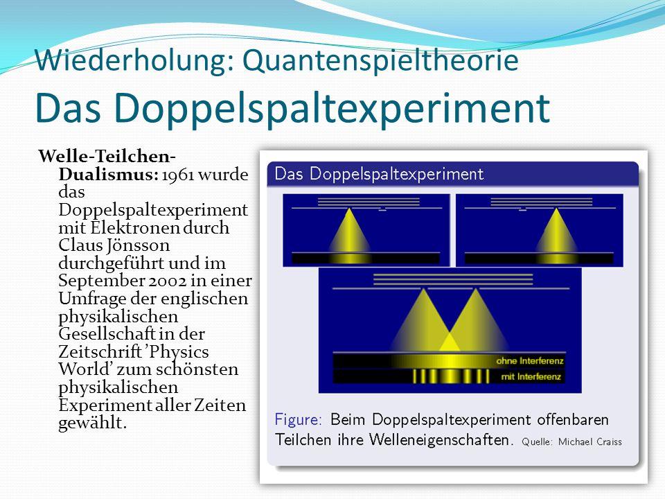 Der Zustand ψ Das Doppelspaltexperiment und viele weitere Quantenmechanische Experimente konnten nur mithilfe einer vollkommen neuen physikalischen Beschreibung erklärt werden.
