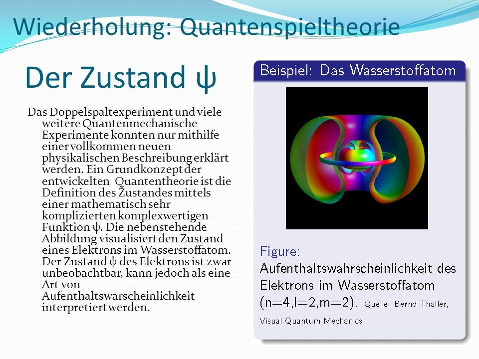 Wiederholung: Quantenspieltheorie Grundkonzepte der Quantenspieltheorie Mathematische Erweiterung des Strategien-Raumes (Entscheidungsraum der Spieler).