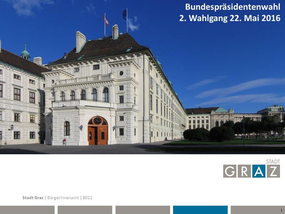 1 Bundespräsidentenwahl 2. Wahlgang 22. Mai 2016 Stadt Graz | BürgerInnenamt | 8011