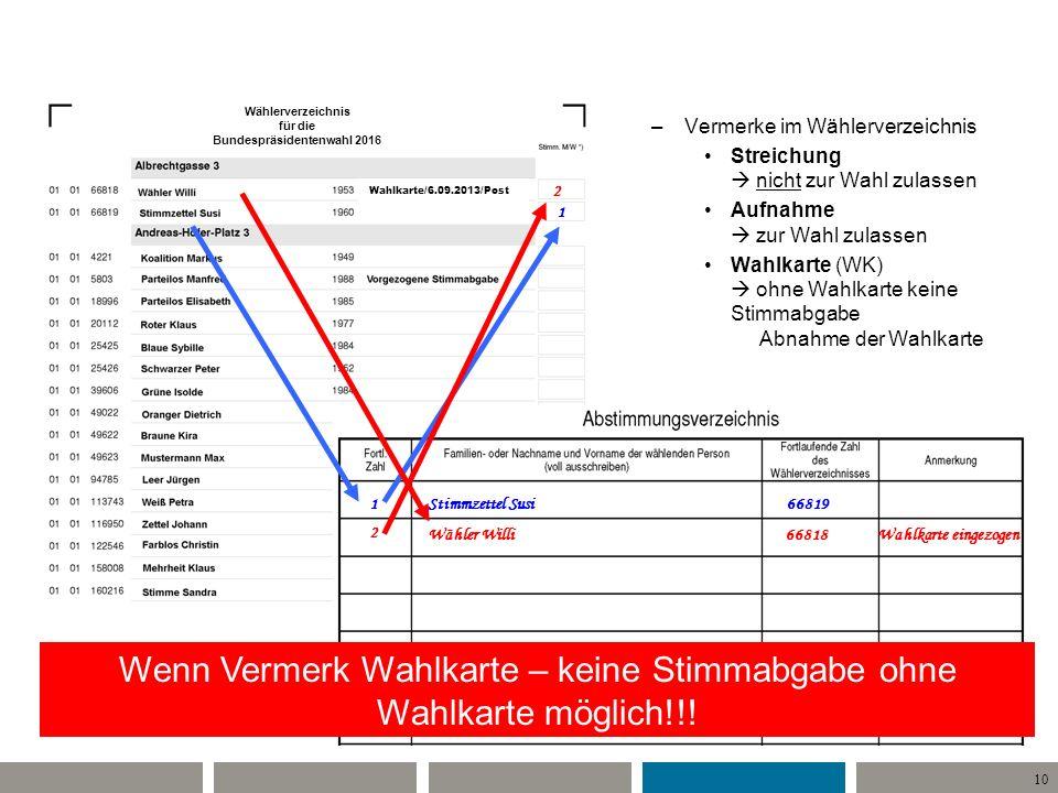 10 1 2 Stimmzettel Susi66819 Wähler Willi66818Wahlkarte eingezogen 2 1 Wählerverzeichnis für die Bundespräsidentenwahl 2016 Wahlkarte/6.09.2013/Post –Vermerke im Wählerverzeichnis Streichung  nicht zur Wahl zulassen Aufnahme  zur Wahl zulassen Wahlkarte (WK)  ohne Wahlkarte keine Stimmabgabe Abnahme der Wahlkarte Wenn Vermerk Wahlkarte – keine Stimmabgabe ohne Wahlkarte möglich!!!