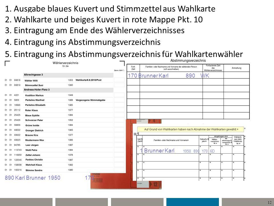 12 WahlkartenwählerInnen 1. Ausgabe blaues Kuvert und Stimmzettel aus Wahlkarte 3.