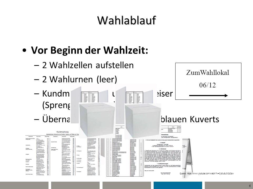 7 Maxi Wahlleiterin Lisa Grün SPÖ FPÖ GRÜNE Martina Rot Mario Blau Moritz Stellvertreterin Ersatz Sozialdemokrat Ersatz Freiheitlich ÖVP Siegfried Schwarz 7.00 16.00