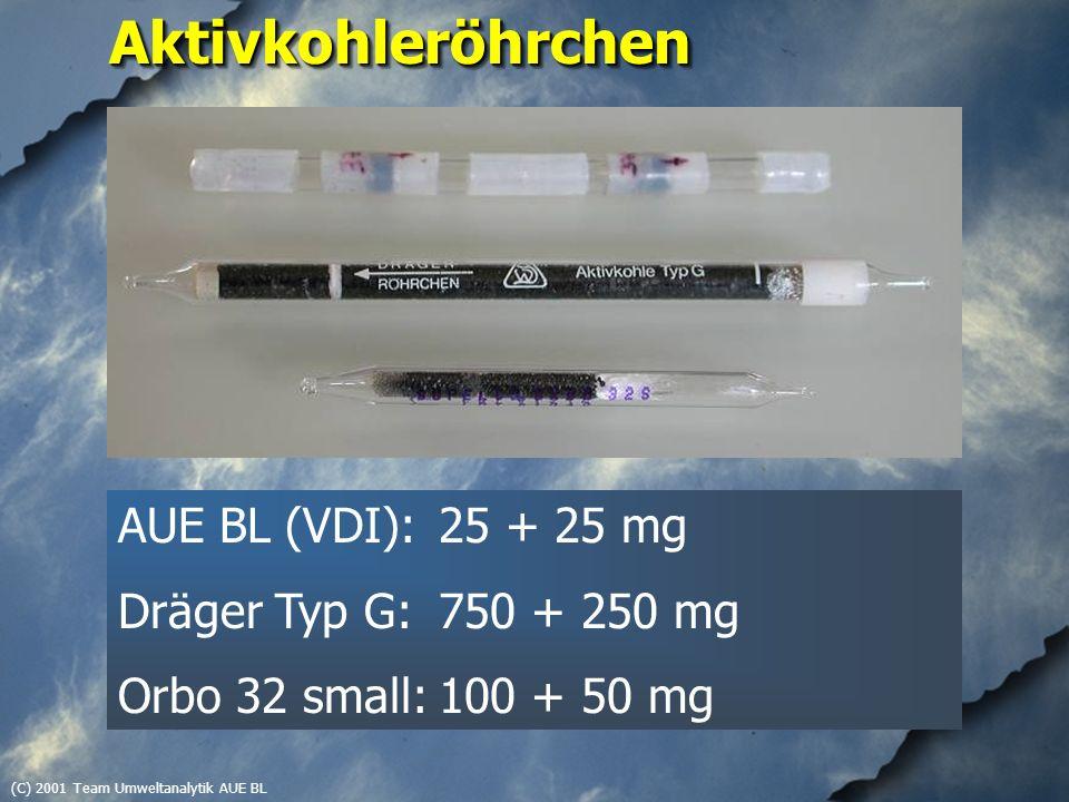 (C) 2001 Team Umweltanalytik AUE BLAktivkohleröhrchenAktivkohleröhrchen AUE BL (VDI):25 + 25 mg Dräger Typ G:750 + 250 mg Orbo 32 small:100 + 50 mg