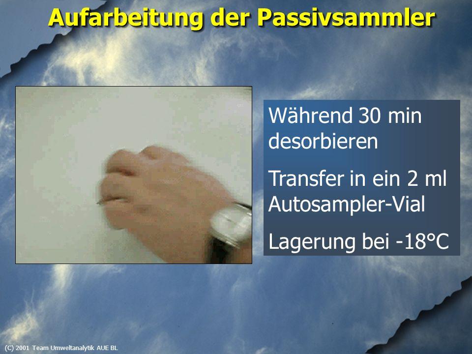 (C) 2001 Team Umweltanalytik AUE BL Aufarbeitung der Passivsammler Während 30 min desorbieren Transfer in ein 2 ml Autosampler-Vial Lagerung bei -18°C