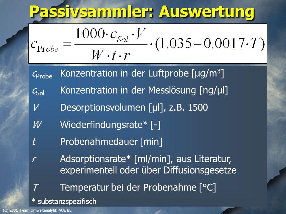 (C) 2001 Team Umweltanalytik AUE BL Passivsammler: Auswertung c Probe Konzentration in der Luftprobe [µg/m 3 ] c Sol Konzentration in der Messlösung [ng/µl] VDesorptionsvolumen [µl], z.B.