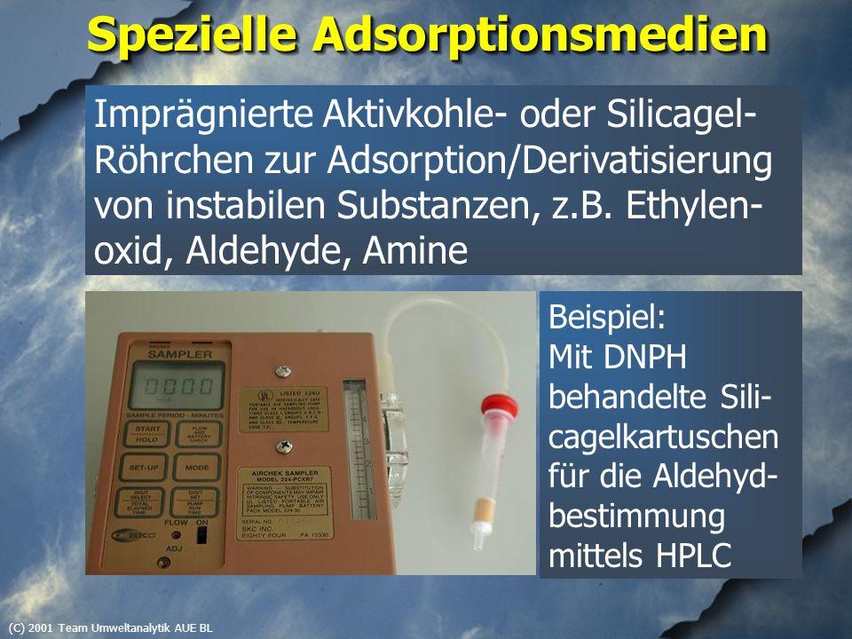 (C) 2001 Team Umweltanalytik AUE BL Spezielle Adsorptionsmedien Imprägnierte Aktivkohle- oder Silicagel- Röhrchen zur Adsorption/Derivatisierung von instabilen Substanzen, z.B.
