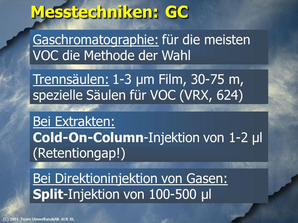 (C) 2001 Team Umweltanalytik AUE BL Messtechniken: GC Trennsäulen: 1-3 µm Film, 30-75 m, spezielle Säulen für VOC (VRX, 624) Gaschromatographie: für die meisten VOC die Methode der Wahl Bei Extrakten: Cold-On-Column-Injektion von 1-2 µl (Retentiongap!) Bei Direktioninjektion von Gasen: Split-Injektion von 100-500 µl