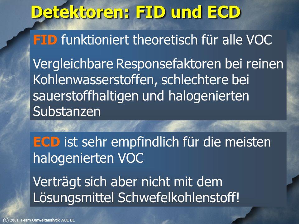 (C) 2001 Team Umweltanalytik AUE BL Detektoren: FID und ECD FID funktioniert theoretisch für alle VOC Vergleichbare Responsefaktoren bei reinen Kohlenwasserstoffen, schlechtere bei sauerstoffhaltigen und halogenierten Substanzen ECD ist sehr empfindlich für die meisten halogenierten VOC Verträgt sich aber nicht mit dem Lösungsmittel Schwefelkohlenstoff!