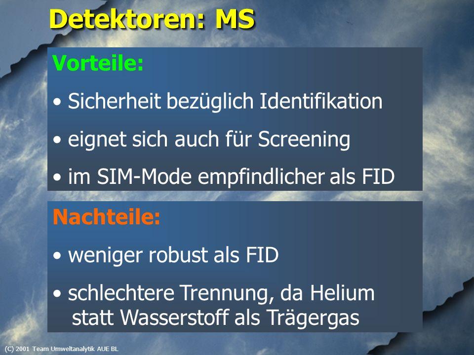 (C) 2001 Team Umweltanalytik AUE BL Detektoren: MS Vorteile: Sicherheit bezüglich Identifikation eignet sich auch für Screening im SIM-Mode empfindlicher als FID Nachteile: weniger robust als FID schlechtere Trennung, da Helium statt Wasserstoff als Trägergas
