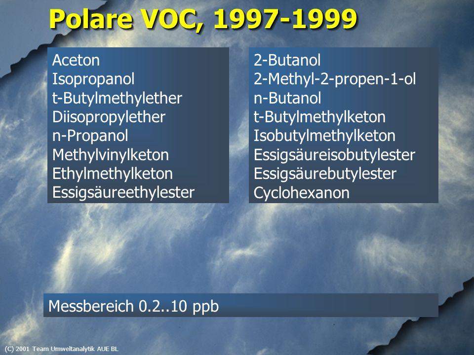 (C) 2001 Team Umweltanalytik AUE BL Polare VOC, 1997-1999 Aceton Isopropanol t-Butylmethylether Diisopropylether n-Propanol Methylvinylketon Ethylmeth