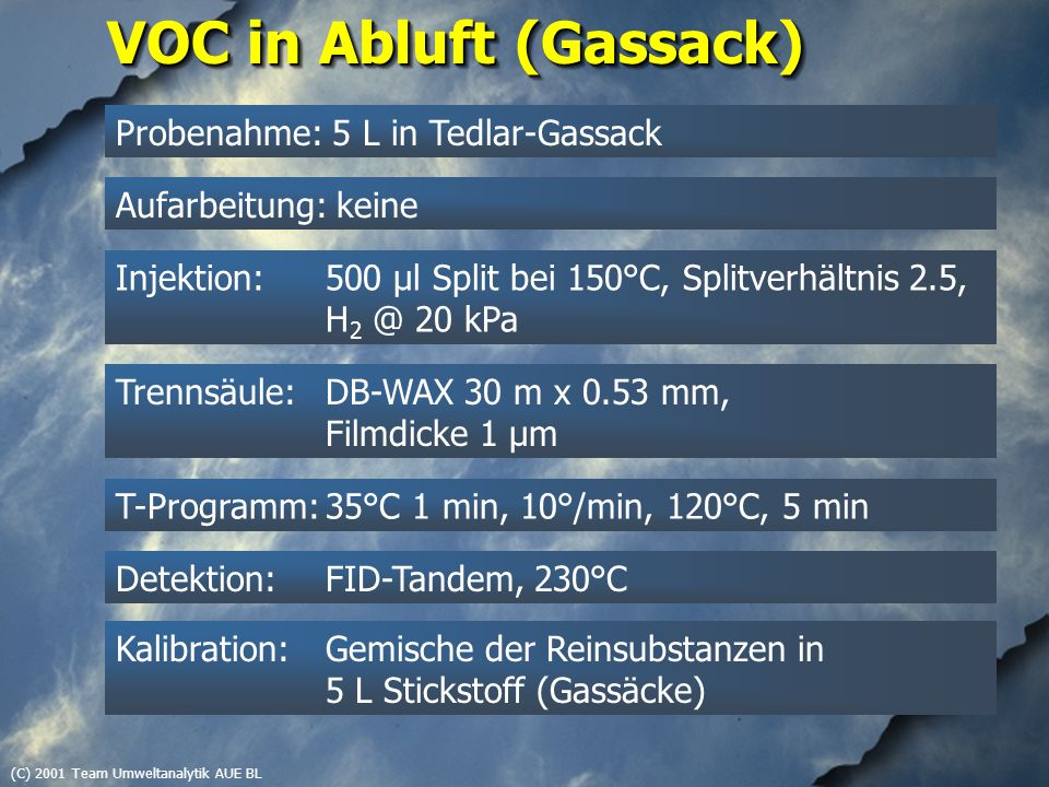 (C) 2001 Team Umweltanalytik AUE BL VOC in Abluft (Gassack) Probenahme: 5 L in Tedlar-Gassack Aufarbeitung: keine Injektion: 500 µl Split bei 150°C, Splitverhältnis 2.5, H 2 @ 20 kPa Trennsäule: DB-WAX 30 m x 0.53 mm, Filmdicke 1 µm T-Programm:35°C 1 min, 10°/min, 120°C, 5 min Detektion: FID-Tandem, 230°C Kalibration: Gemische der Reinsubstanzen in 5 L Stickstoff (Gassäcke)