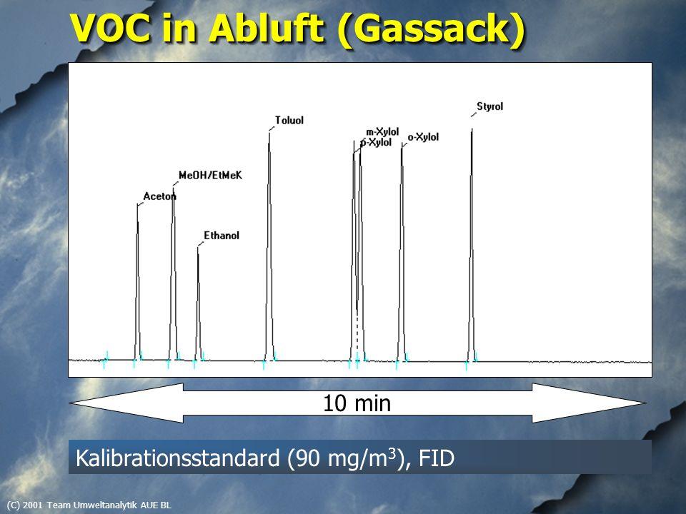 (C) 2001 Team Umweltanalytik AUE BL VOC in Abluft (Gassack) Kalibrationsstandard (90 mg/m 3 ), FID 10 min