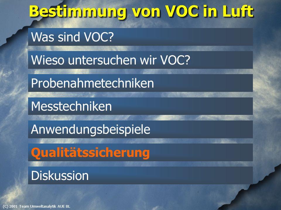 (C) 2001 Team Umweltanalytik AUE BL Bestimmung von VOC in Luft Was sind VOC? Wieso untersuchen wir VOC? Probenahmetechniken Messtechniken Anwendungsbe