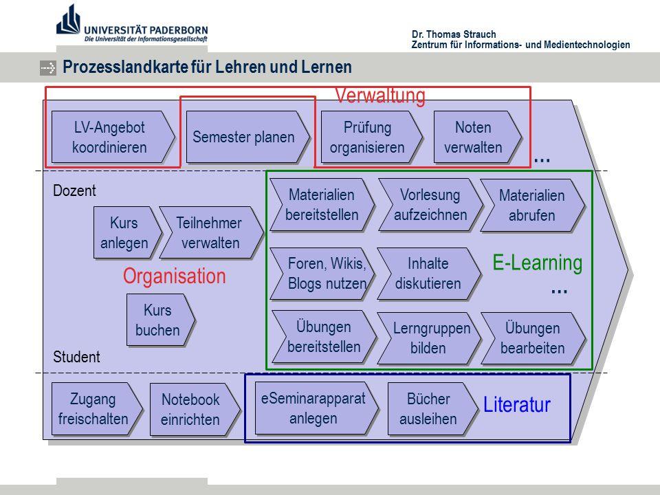 Dr. Thomas Strauch Zentrum für Informations- und Medientechnologien Prozesslandkarte für Lehren und Lernen Kurs anlegen Teilnehmer verwalten Dozent St