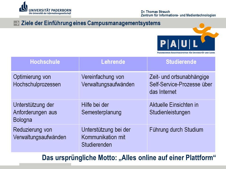 Dr. Thomas Strauch Zentrum für Informations- und Medientechnologien Ziele der Einführung eines Campusmanagementsystems HochschuleLehrendeStudierende O