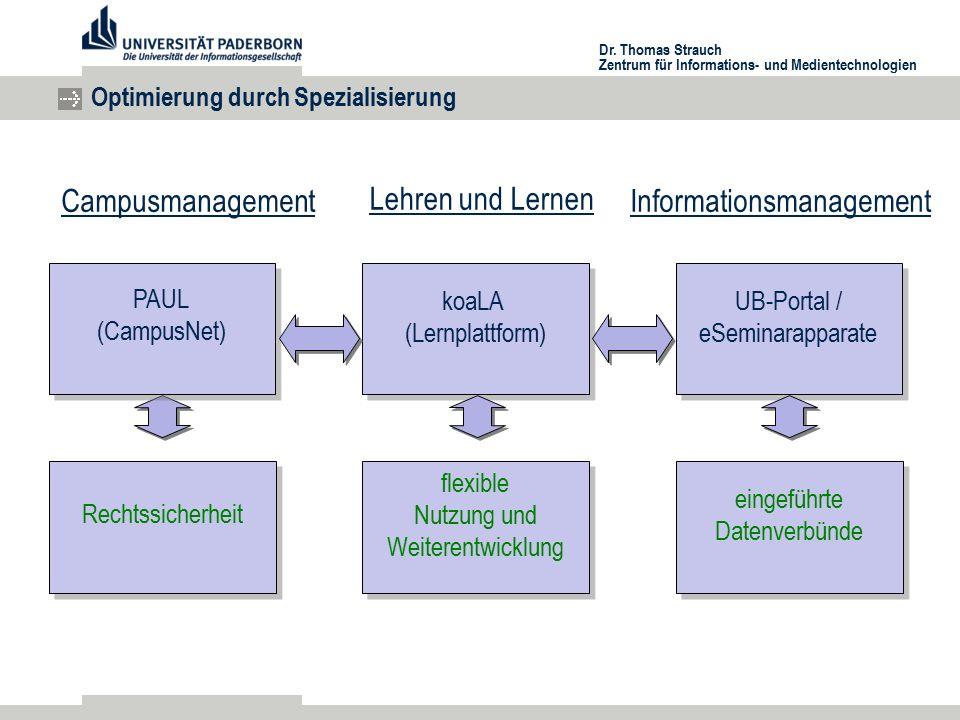 Dr. Thomas Strauch Zentrum für Informations- und Medientechnologien Optimierung durch Spezialisierung Campusmanagement Lehren und Lernen Informationsm