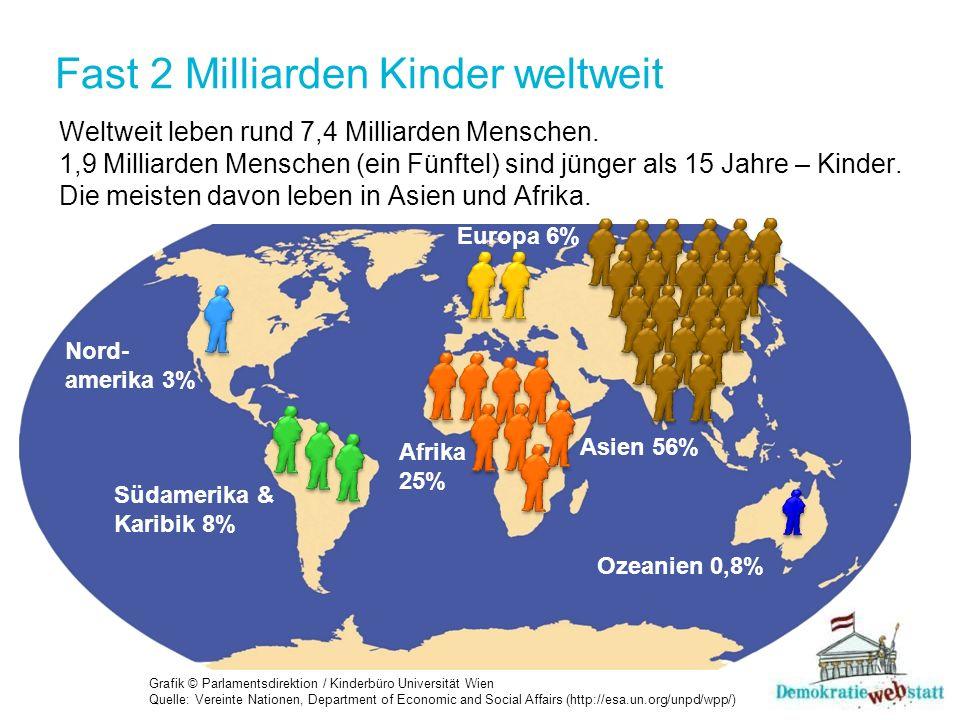 Fast 2 Milliarden Kinder weltweit Weltweit leben rund 7,4 Milliarden Menschen.