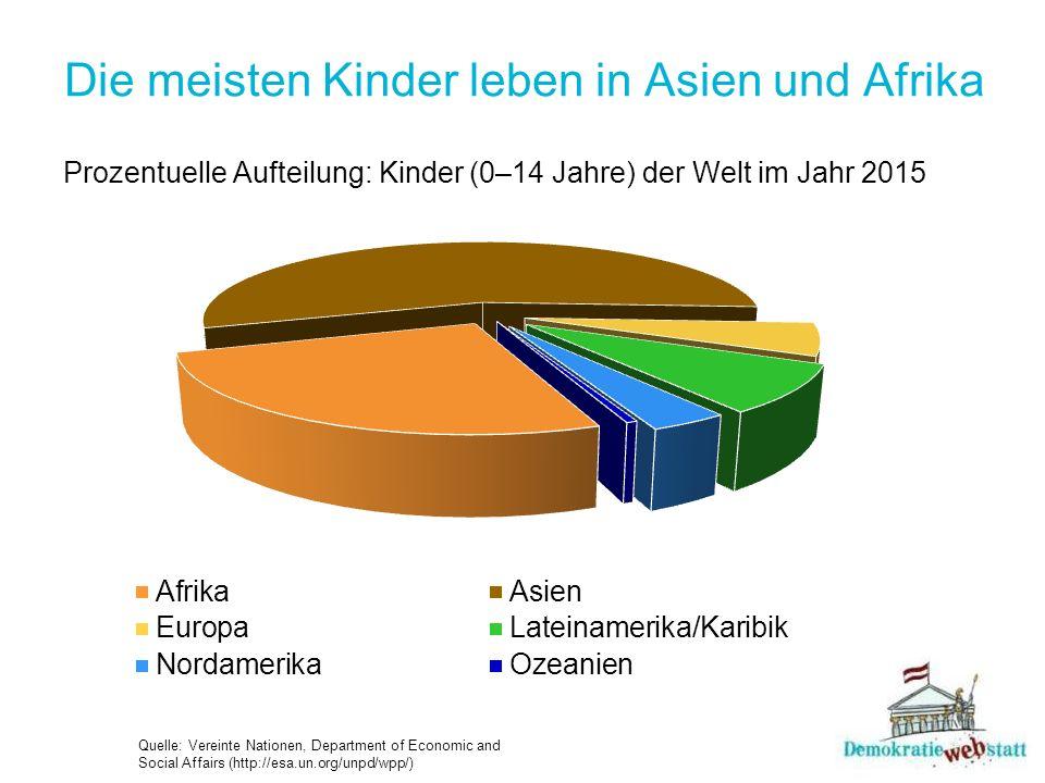 Die meisten Kinder leben in Asien und Afrika Prozentuelle Aufteilung: Kinder (0–14 Jahre) der Welt im Jahr 2015 Quelle: Vereinte Nationen, Department of Economic and Social Affairs (http://esa.un.org/unpd/wpp/)