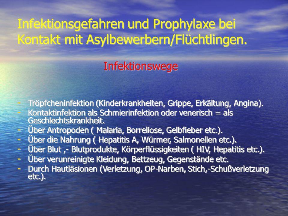 Infektionswege Infektionswege - Tröpfcheninfektion (Kinderkrankheiten, Grippe, Erkältung, Angina).