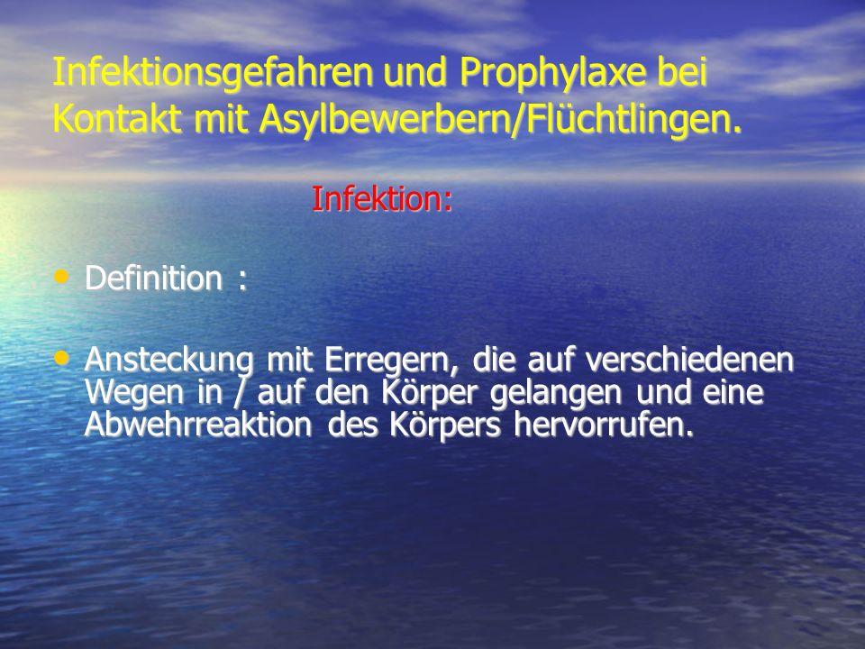 Infektionsgefahren und Prophylaxe bei Kontakt mit Asylbewerbern/Flüchtlingen. Infektion: Definition : Definition : Ansteckung mit Erregern, die auf ve