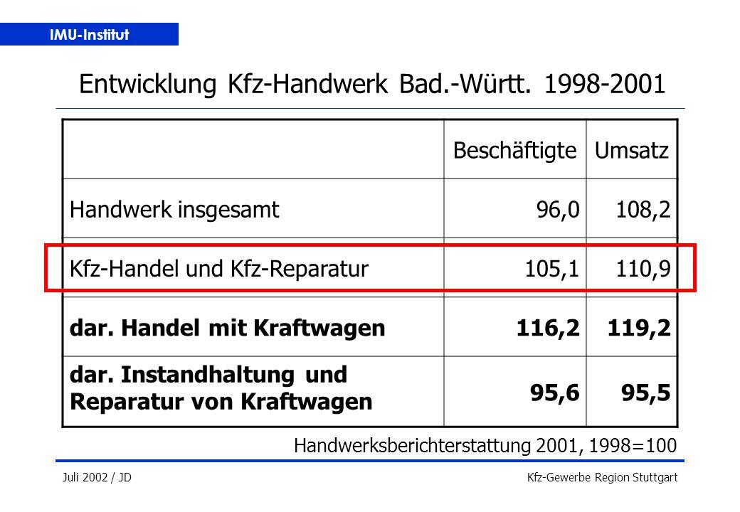 IMU-Institut Juli 2002 / JDKfz-Gewerbe Region Stuttgart Entwicklung Kfz-Handwerk Bad.-Württ.