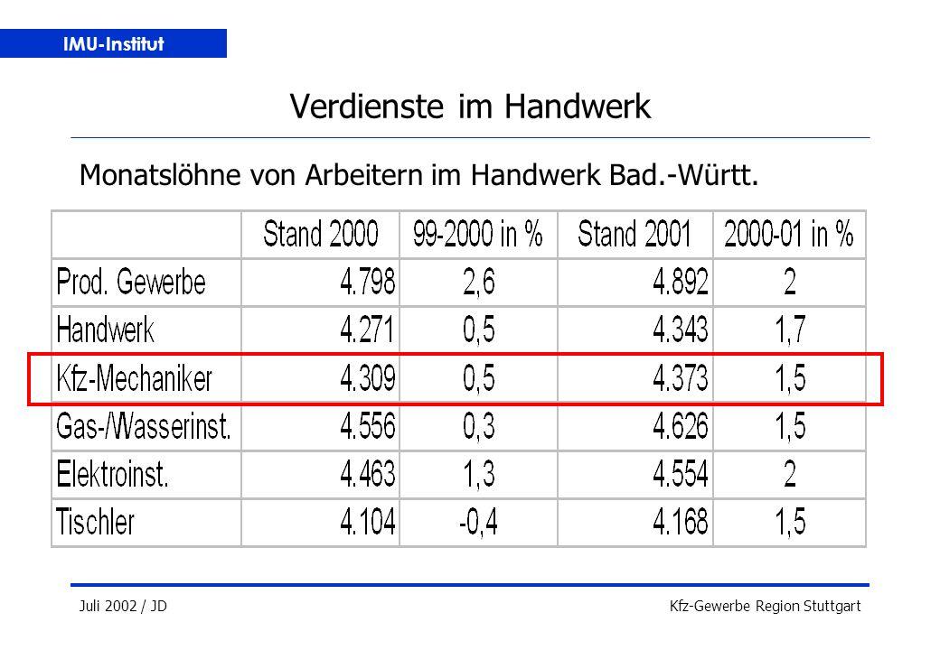 IMU-Institut Juli 2002 / JDKfz-Gewerbe Region Stuttgart Verdienste im Handwerk Monatslöhne von Arbeitern im Handwerk Bad.-Württ.