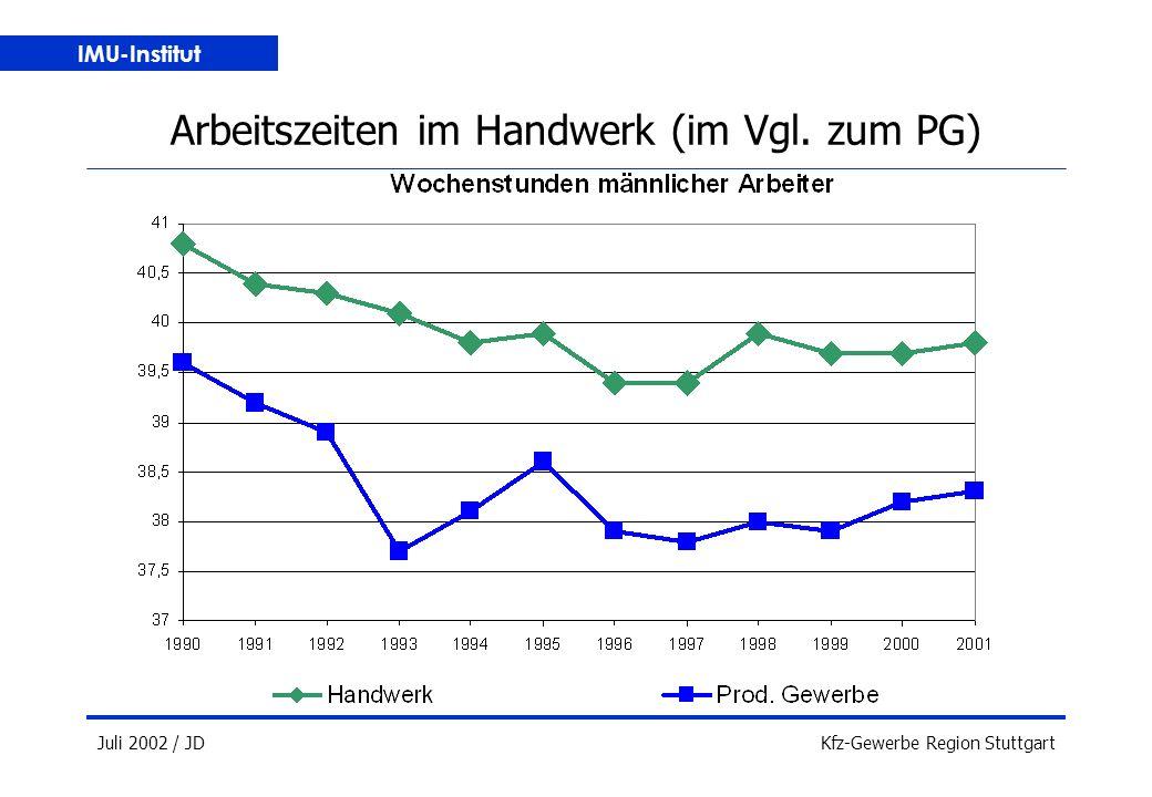IMU-Institut Juli 2002 / JDKfz-Gewerbe Region Stuttgart Arbeitszeiten im Handwerk (im Vgl. zum PG)
