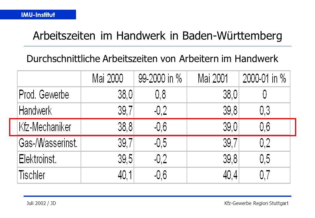 IMU-Institut Juli 2002 / JDKfz-Gewerbe Region Stuttgart Arbeitszeiten im Handwerk in Baden-Württemberg Durchschnittliche Arbeitszeiten von Arbeitern im Handwerk