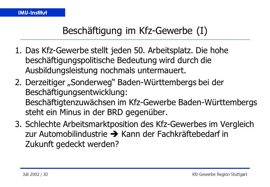 IMU-Institut Juli 2002 / JDKfz-Gewerbe Region Stuttgart 1.Das Kfz-Gewerbe stellt jeden 50.