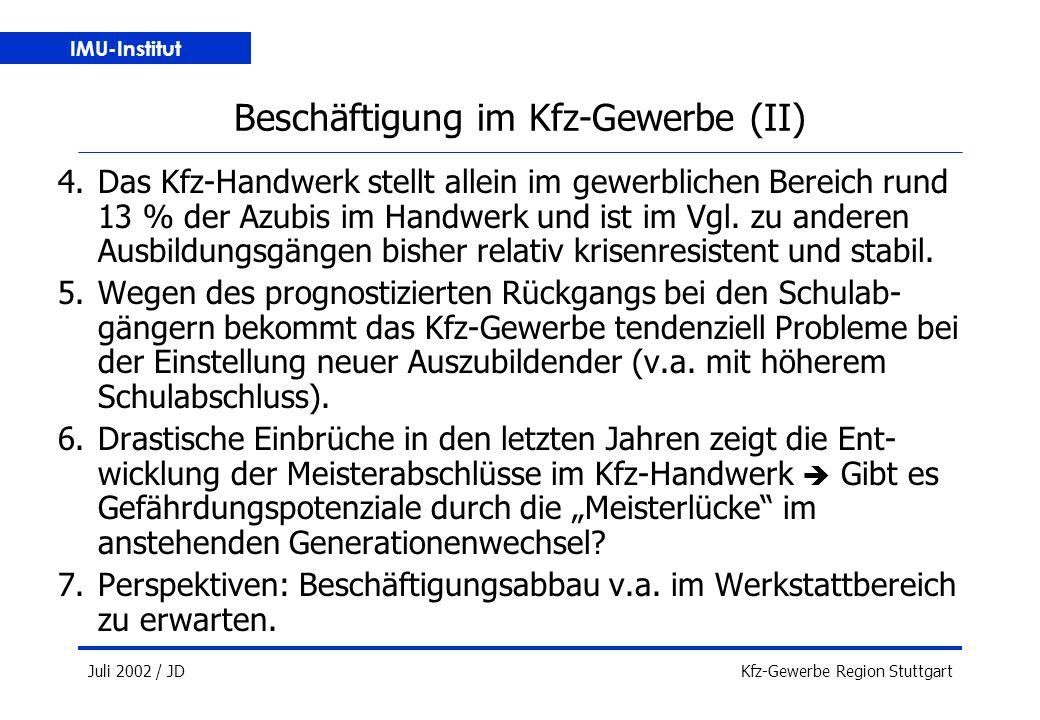 IMU-Institut Juli 2002 / JDKfz-Gewerbe Region Stuttgart 4.Das Kfz-Handwerk stellt allein im gewerblichen Bereich rund 13 % der Azubis im Handwerk und ist im Vgl.