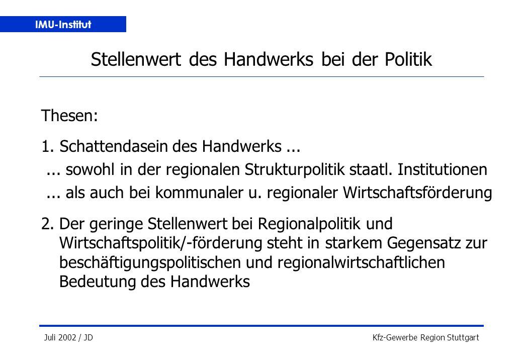 IMU-Institut Juli 2002 / JDKfz-Gewerbe Region Stuttgart Stellenwert des Handwerks bei der Politik Thesen: 1.