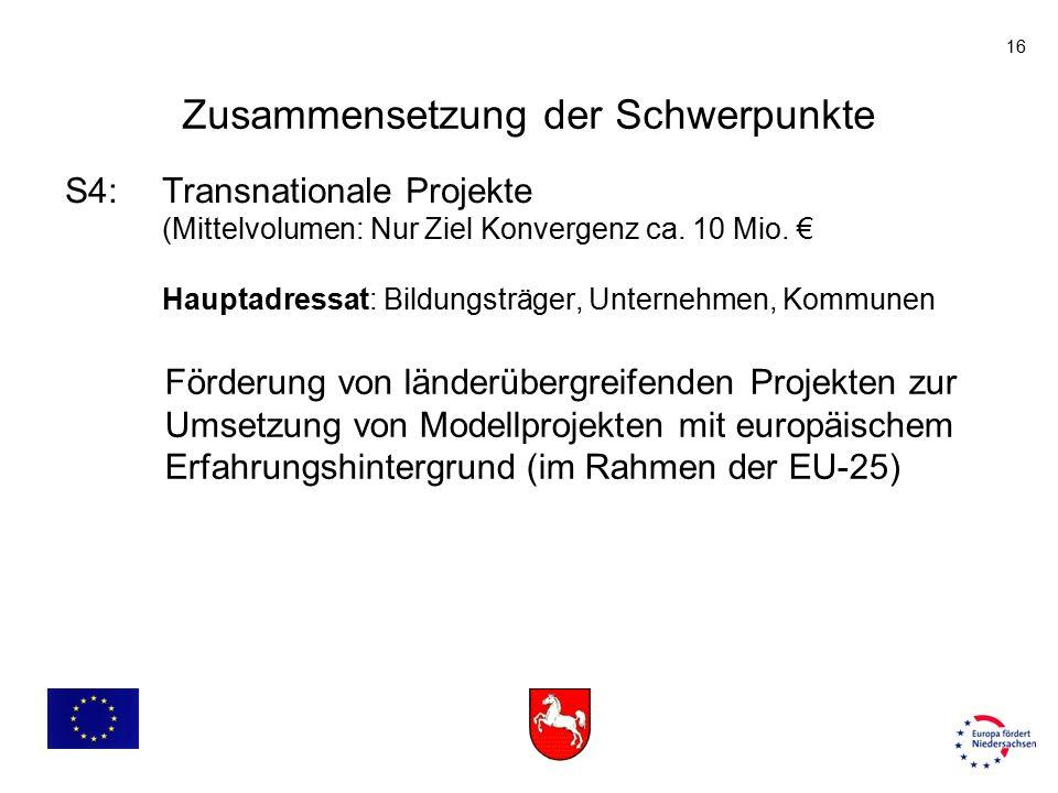 16 S4: Transnationale Projekte (Mittelvolumen: Nur Ziel Konvergenz ca. 10 Mio. € Hauptadressat: Bildungsträger, Unternehmen, Kommunen Zusammensetzung