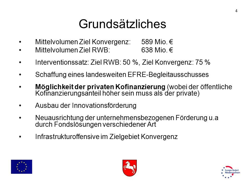 4 Grundsätzliches Mittelvolumen Ziel Konvergenz: 589 Mio. € Mittelvolumen Ziel RWB: 638 Mio. € Interventionssatz: Ziel RWB: 50 %, Ziel Konvergenz: 75