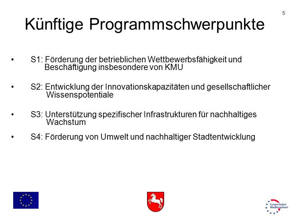 16 S4: Transnationale Projekte (Mittelvolumen: Nur Ziel Konvergenz ca.