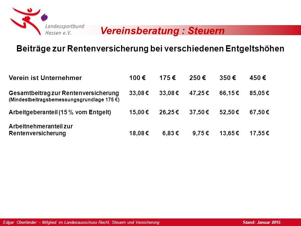 Vereinsberatung : Steuern Beiträge zur Rentenversicherung bei verschiedenen Entgeltshöhen Verein ist Unternehmer100 €175 €250 €350 €450 € Gesamtbeitrag zur Rentenversicherung33,08 €33,08 €47,25 €66,15 €85,05 € (Mindestbeitragsbemessungsgrundlage 175 €) Arbeitgeberanteil (15 % vom Entgelt)15,00 €26,25 €37,50 €52,50 €67,50 € Arbeitnehmeranteil zur Rentenversicherung18,08 € 6,83 € 9,75 €13,65 €17,55 € Edgar Oberländer – Mitglied im Landesausschuss Recht, Steuern und Versicherung Stand: Januar 2015