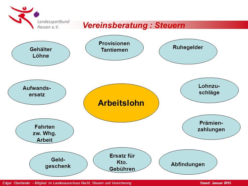 Vereinsberatung : Steuern Arbeitslohn Ersatz für Kto.