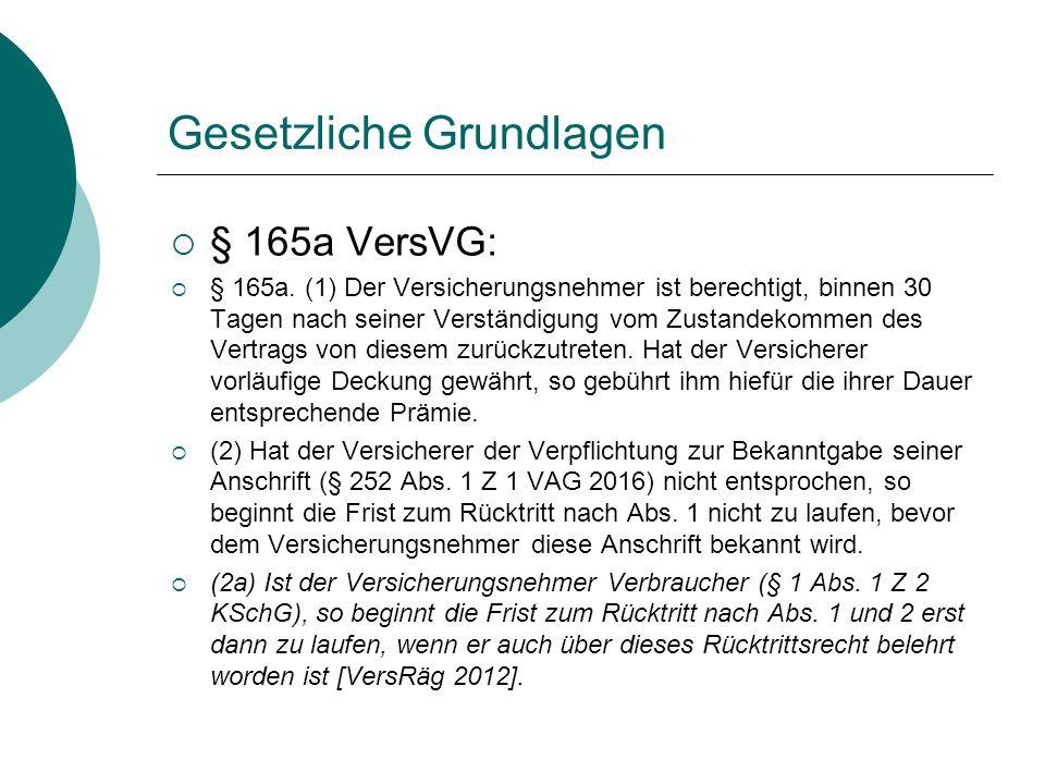 Gesetzliche Grundlagen  § 165a VersVG:  § 165a. (1) Der Versicherungsnehmer ist berechtigt, binnen 30 Tagen nach seiner Verständigung vom Zustandeko