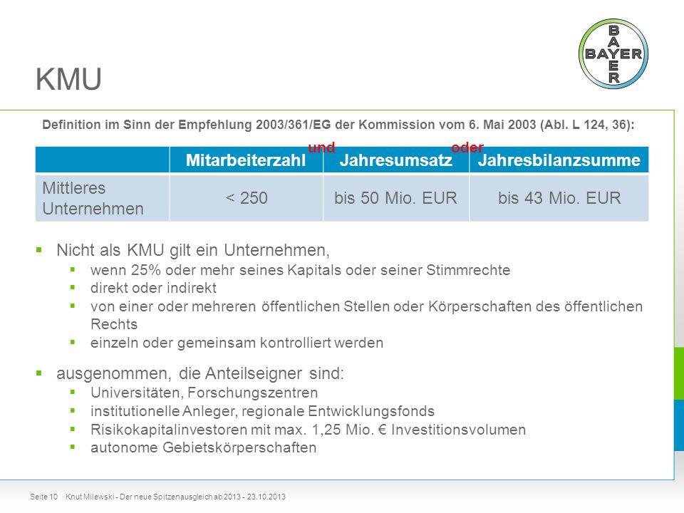 KMU MitarbeiterzahlJahresumsatzJahresbilanzsumme Mittleres Unternehmen < 250bis 50 Mio.