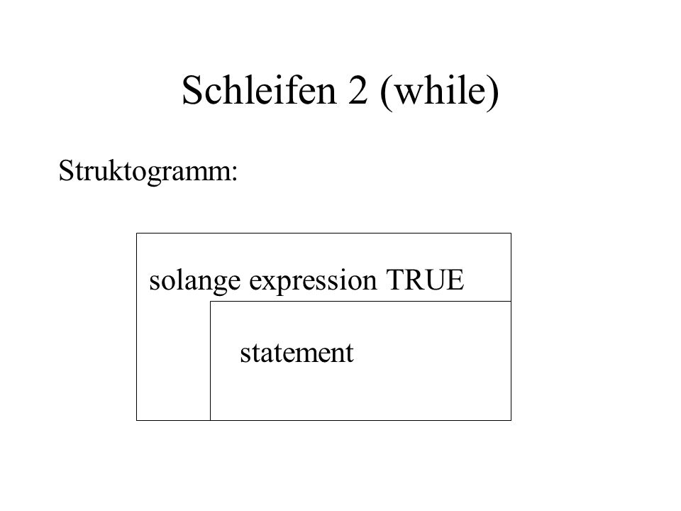 Schleifen 2 (while) Struktogramm: solange expression TRUE statement