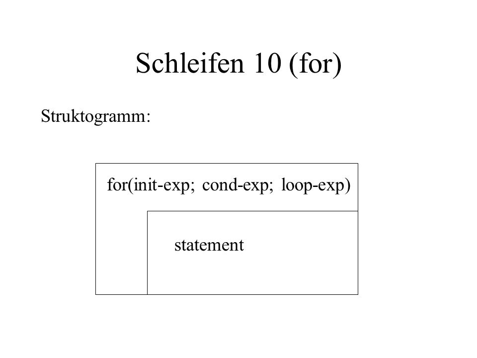 Schleifen 10 (for) Struktogramm: for(init-exp; cond-exp; loop-exp) statement
