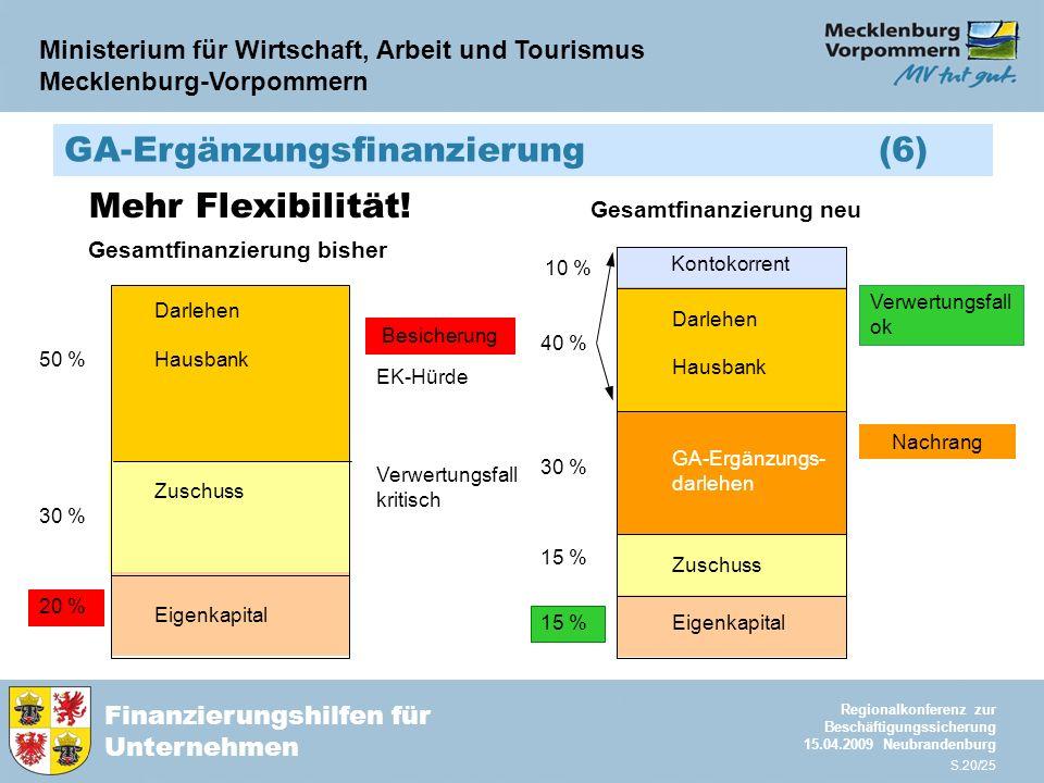 Ministerium für Wirtschaft, Arbeit und Tourismus Mecklenburg-Vorpommern Finanzierungshilfen für Unternehmen Regionalkonferenz zur Beschäftigungssicherung 15.04.2009 Neubrandenburg S.20/25 Mehr Flexibilität.