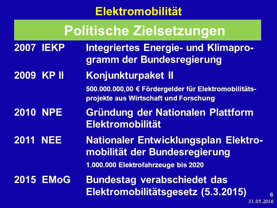 31.05.2016 17 Elektromobilität BGH, Urt.v.
