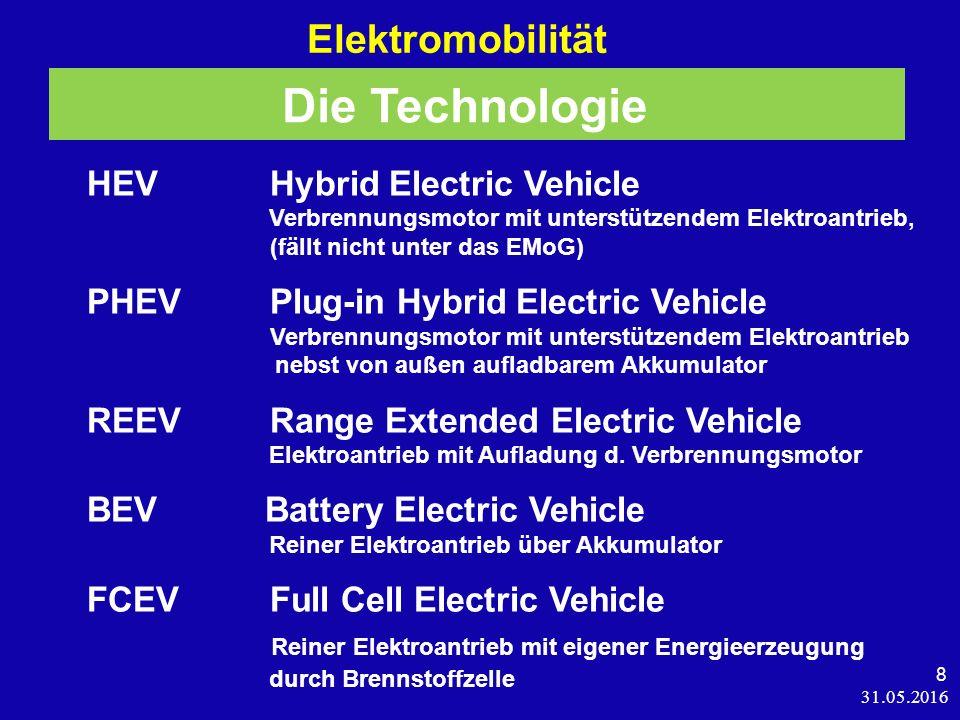 31.05.2016 9 Elektromobilität Die Speichertechnologie beruht auf Akkumulatoren, d.h.